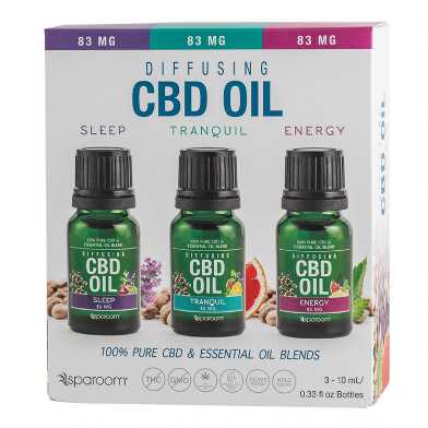 SpaRoom Sleep Tranquil Energy CBD and Essential Oil 3 Pack